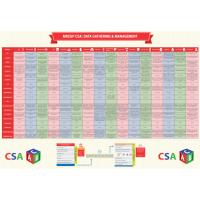 MRCGP CSA A1 Poster