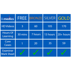 Gold Standard CSA/RCA Consultation Videos